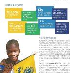 キャンペーン 100:ライオンズクラブ国際財団奉仕に力を